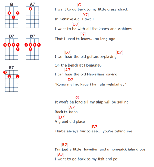 Ukulele u00bb Ukulele Tabs Kiss The Girl - Music Sheets, Tablature, Chords and Lyrics