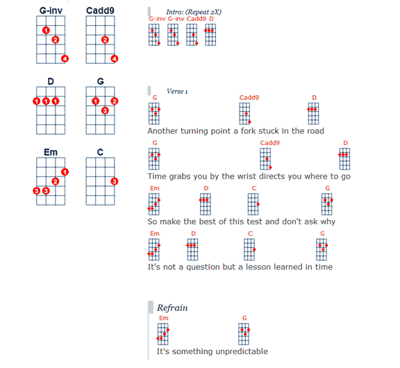 UkeGeeks' Ukulele Song Editor & Chord Diagramming JavaScript