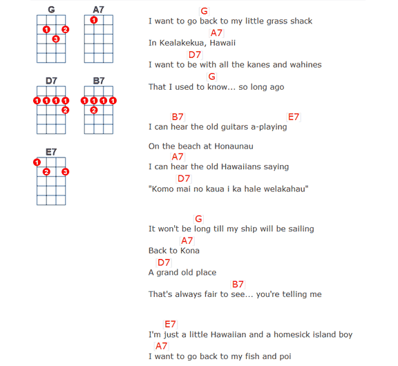 UkeGeeks\' Ukulele Song Editor & Chord Diagramming JavaScript Library ...