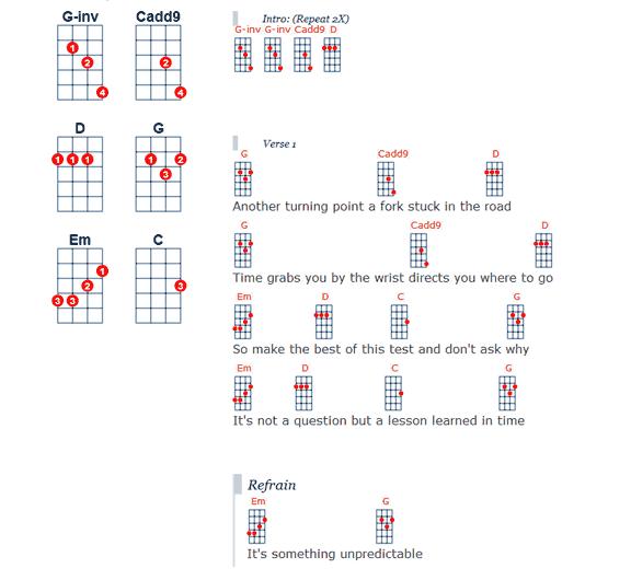 Ukulele 4 chords ukulele songs : UkeGeeks' Ukulele Song Editor & Chord Diagramming JavaScript ...
